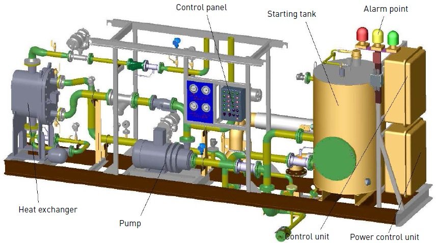 3D model of Oil Heating and Discharge Units with the main equipment description